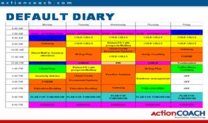 nâng cao kỹ năng quản lý thời gian với default diary