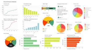 KPIs là gì? KPis mẫu cho nhân viên bán hàng